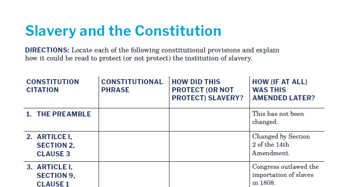 Presidents and the Constitution Handout A Slavery and the Constitution