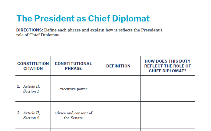 Presidents and the Constitution Handout A The President as Chief Diplomat