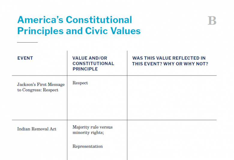 Presidents and the Constitution Handout B America's Constitutional Principles and Civic Values (Indian Removal)