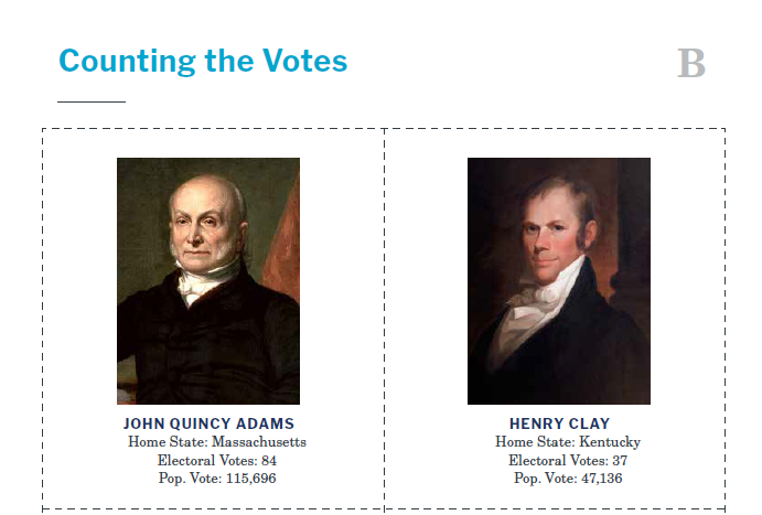 Presidents and the Constitution Handout B Counting the Votes Election of 1824
