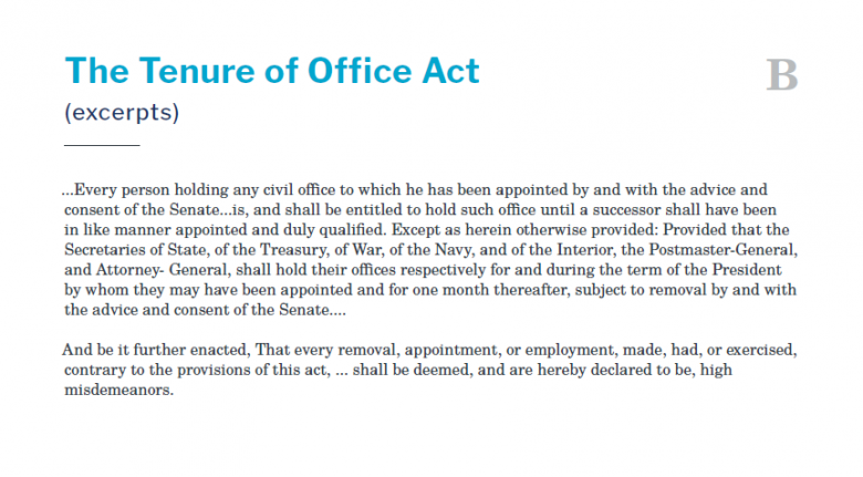 Presidents and the Constitution Handout B The Tenure of Office Act Excerpts (The Impeachment of Andrew Johnson)
