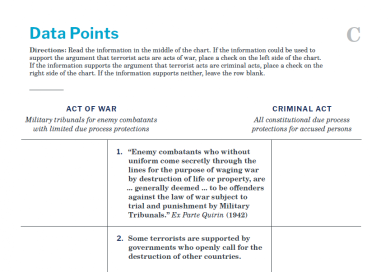 Presidents and the Constitution Handout C Data Points War on Terror