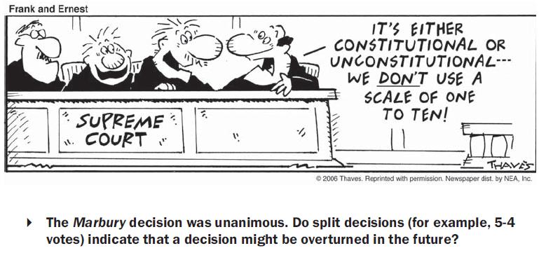 Cartoon Marbury v Madison